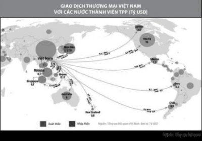 Để doanh nghiệp Việt Nam tận dụng tốt những lợi ích từ Hiệp định TPP
